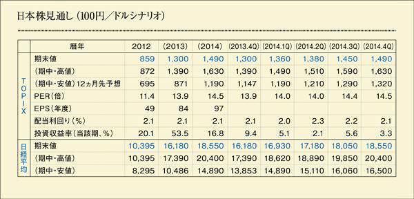 20140110_market-forecast _LP2.jpg