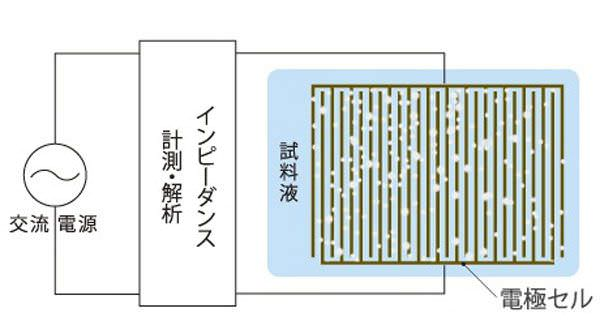 20140110_panasonic_LP5-1.jpg